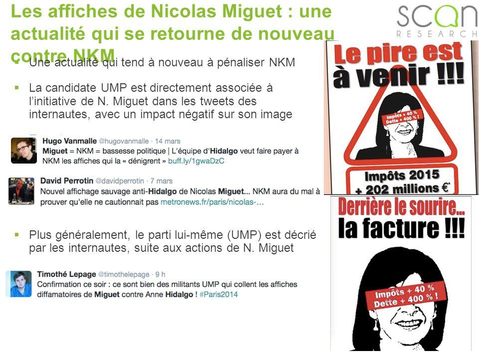 Scan-research Les affiches de Nicolas Miguet : une actualité qui se retourne de nouveau contre NKM Une actualité qui tend à nouveau à pénaliser NKM La candidate UMP est directement associée à linitiative de N.