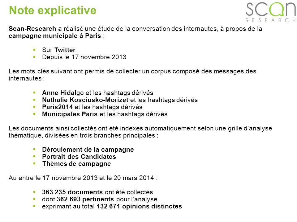Scan-research Evolution des thèmes de campagne NKM 06/03/2013-20/03/2014 Le pic de pollution du week-end du 15 mars a contribué à faire augmenter la conversation autour de lenvironnement et des transports, pour NKM comme pour Hidalgo Un événement qui a également permis à léquipe de NKM de mettre en cause le gouvernement socialiste, sur la question de lécologie http://twitter.com/ - le 18-03-2014, à 20:24 @nk_m Les engagements pris par #Hollande en matière d environnement ne sont pas tenus #BFMTV http://twitter.com/ - le 18-03-2014, à 21:09 Circulation alternée: NKM y voit un geste politique Environnement : un bilan comme ministre de lécologie qui entache la campagne de NMK sur le sujet http://twitter.com/ - le 19-03-2014, à 00:16 Et le bilan de @nkm_paris ministre de l #ecologie qui n a rien fait contre la #pollution de l air .