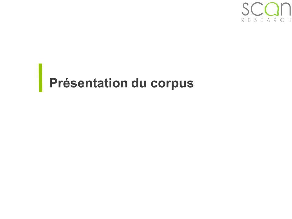 Scan-research Evolution des thèmes de campagne NKM 06/03/2013-20/03/2014 Transports : une « bourde » de Pierre-Yves Bournazel qui nuit encore à la crédibilité de léquipe de NKM sur le sujet des transports P.Y.
