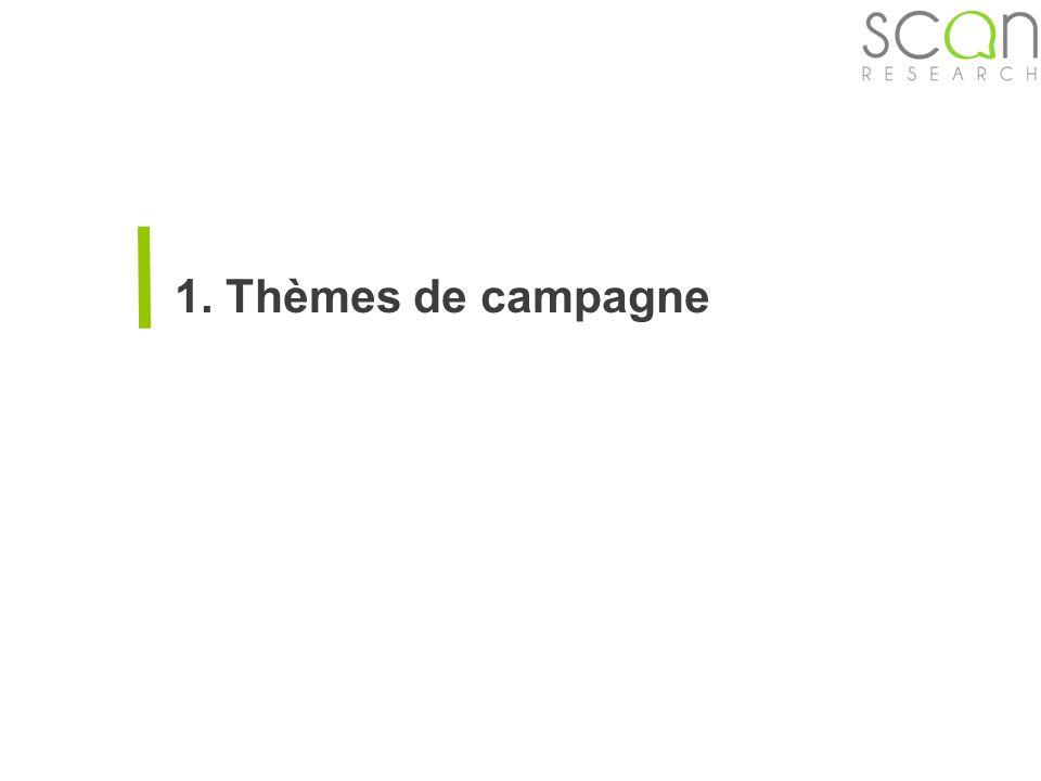 Scan-research 1. Thèmes de campagne