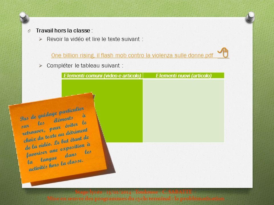 Stage lycée - 13/01/2014 - Toulouse - C. SABATTE - Mise en œuvre des programmes du cycle terminal : la problématisation O Travail hors la classe : Rev