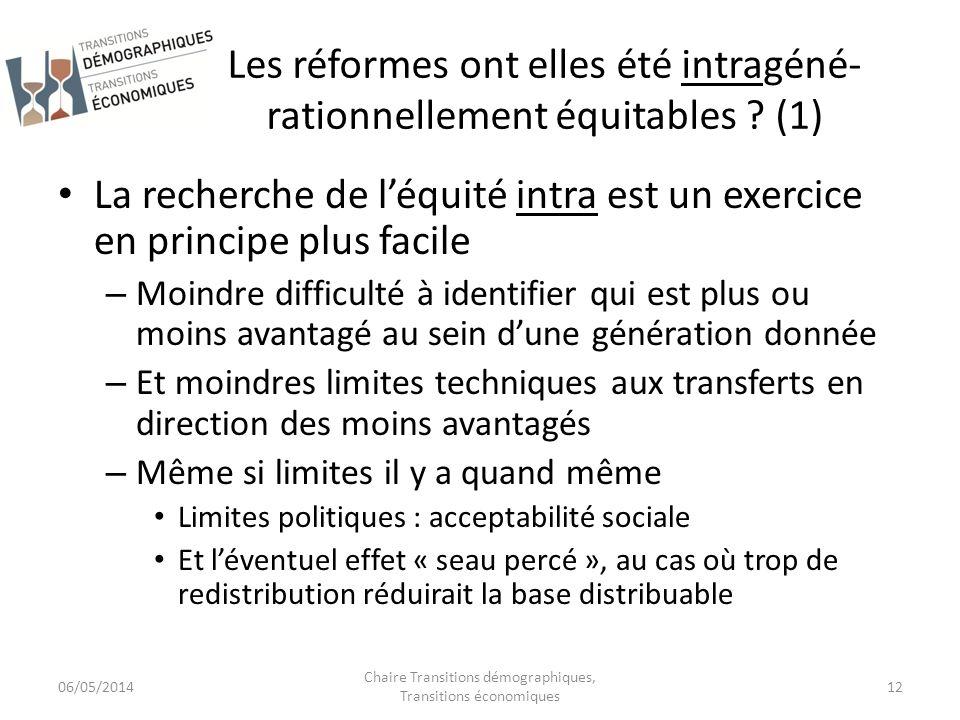 Les réformes ont elles été intragéné- rationnellement équitables ? (1) La recherche de léquité intra est un exercice en principe plus facile – Moindre