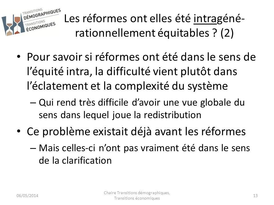 Les réformes ont elles été intragéné- rationnellement équitables ? (2) Pour savoir si réformes ont été dans le sens de léquité intra, la difficulté vi