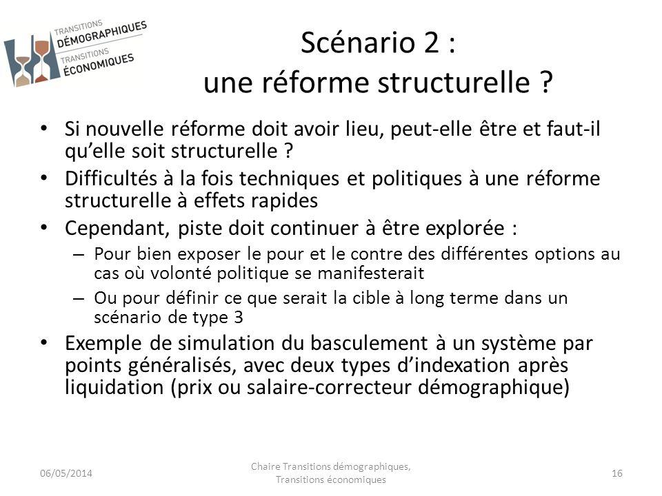 Scénario 2 : une réforme structurelle ? Si nouvelle réforme doit avoir lieu, peut-elle être et faut-il quelle soit structurelle ? Difficultés à la foi