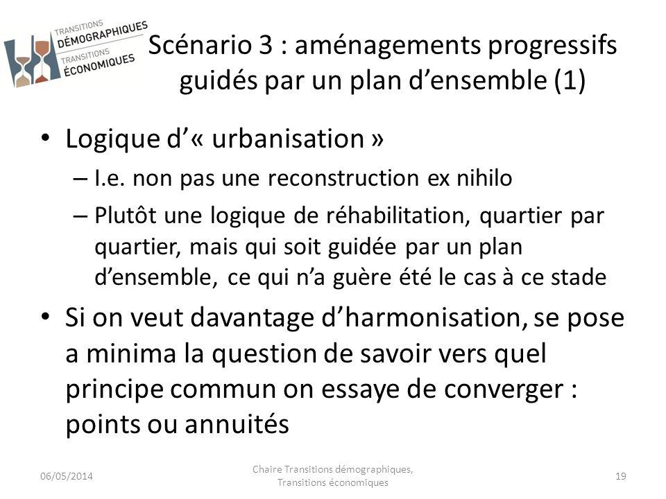 Scénario 3 : aménagements progressifs guidés par un plan densemble (1) Logique d« urbanisation » – I.e. non pas une reconstruction ex nihilo – Plutôt