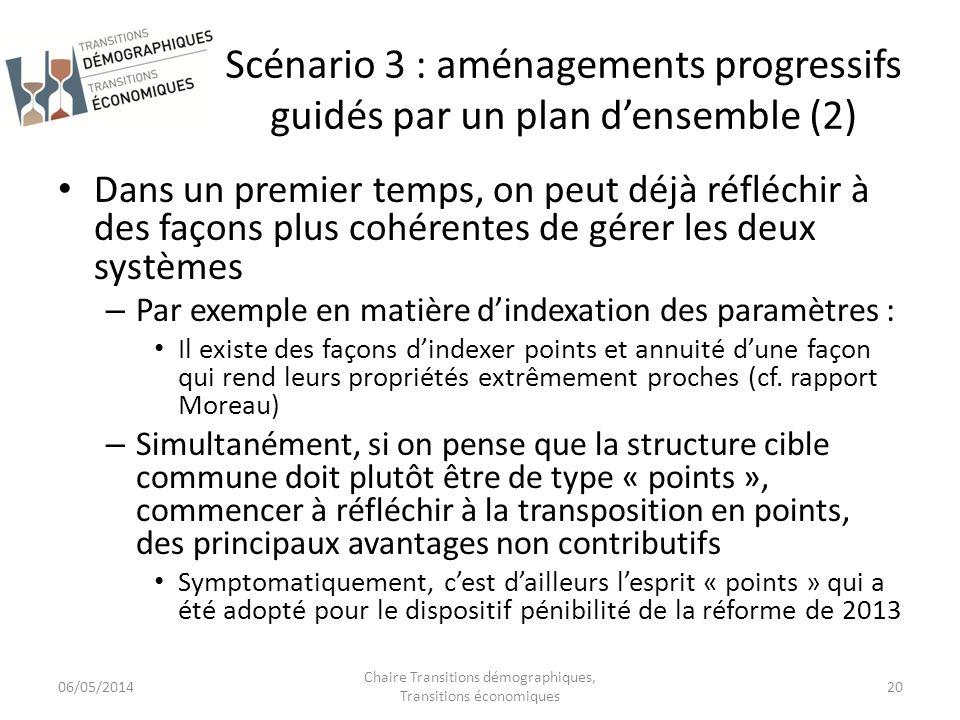 Scénario 3 : aménagements progressifs guidés par un plan densemble (2) Dans un premier temps, on peut déjà réfléchir à des façons plus cohérentes de g