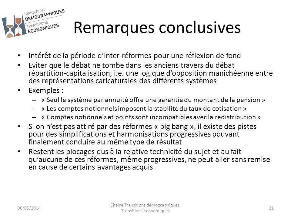 Remarques conclusives Intérêt de la période dinter-réformes pour une réflexion de fond Eviter que le débat ne tombe dans les anciens travers du débat