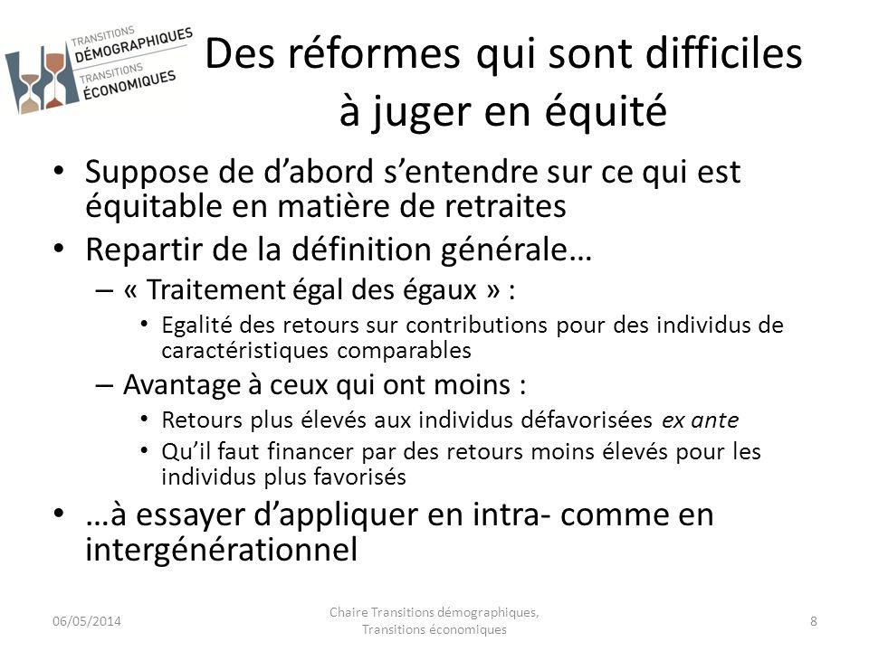 Des réformes qui sont difficiles à juger en équité Suppose de dabord sentendre sur ce qui est équitable en matière de retraites Repartir de la définit