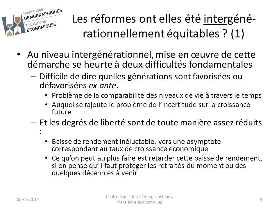 Les réformes ont elles été intergéné- rationnellement équitables ? (1) Au niveau intergénérationnel, mise en œuvre de cette démarche se heurte à deux