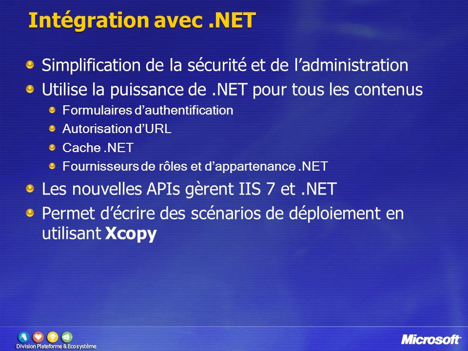 Intégration avec.NET Simplification de la sécurité et de ladministration Utilise la puissance de.NET pour tous les contenus Formulaires dauthentificat