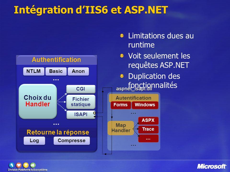 Intégration dIIS6 et ASP.NET Limitations dues au runtime Voit seulement les requêtes ASP.NET Duplication des fonctionnalités Retourne la réponse Log C