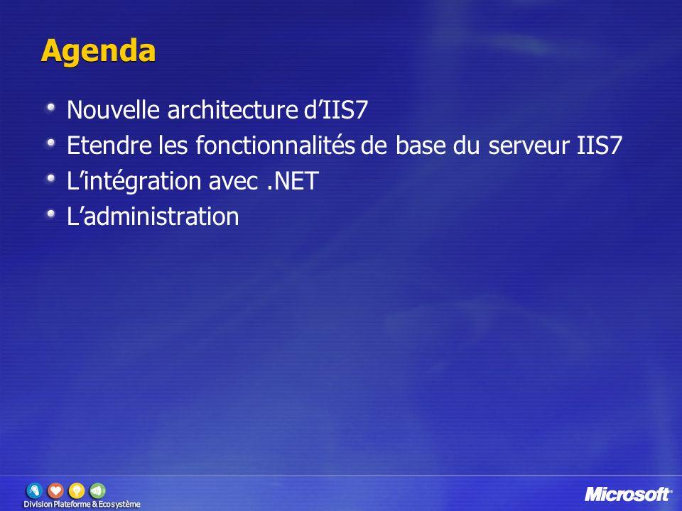 Agenda Nouvelle architecture dIIS7 Etendre les fonctionnalités de base du serveur IIS7 Lintégration avec.NET Ladministration