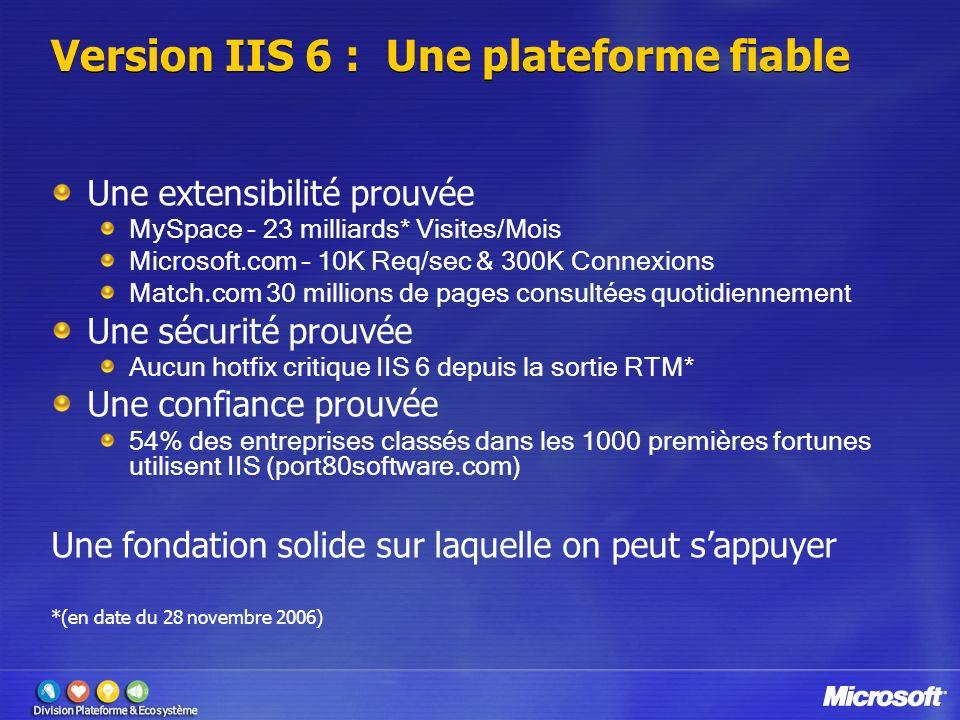 Version IIS 6 : Une plateforme fiable Une extensibilité prouvée MySpace - 23 milliards* Visites/Mois Microsoft.com – 10K Req/sec & 300K Connexions Mat