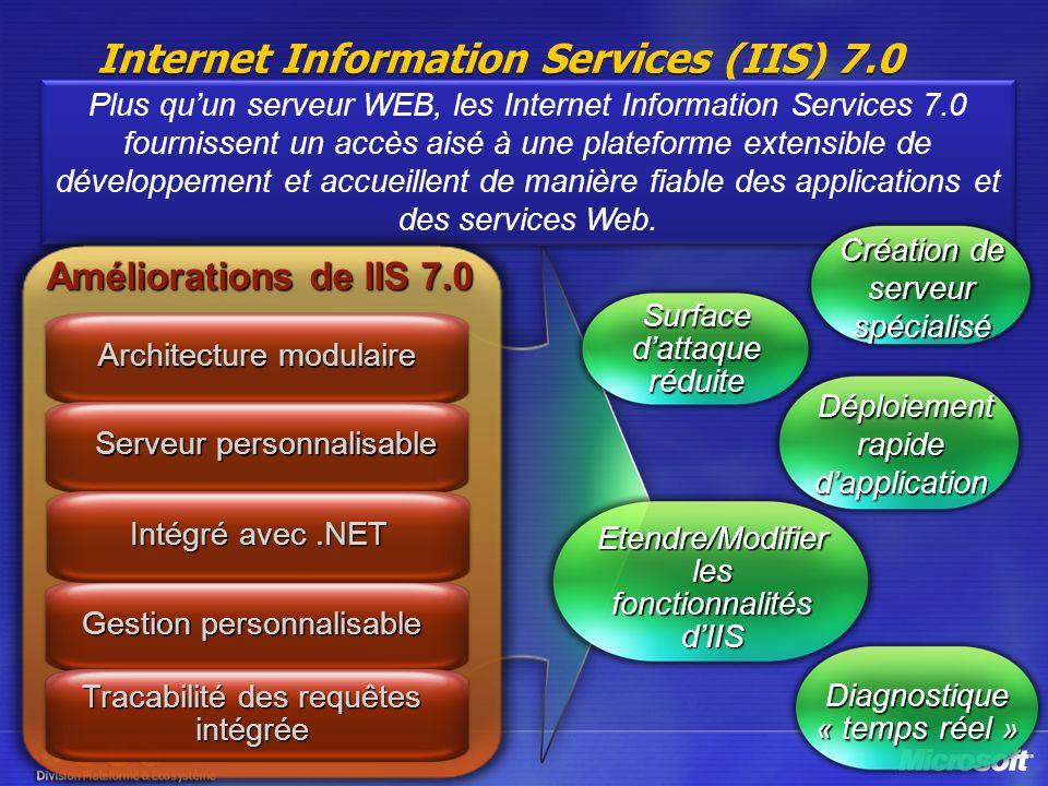 Internet Information Services (IIS) 7.0 Plus quun serveur WEB, les Internet Information Services 7.0 fournissent un accès aisé à une plateforme extens