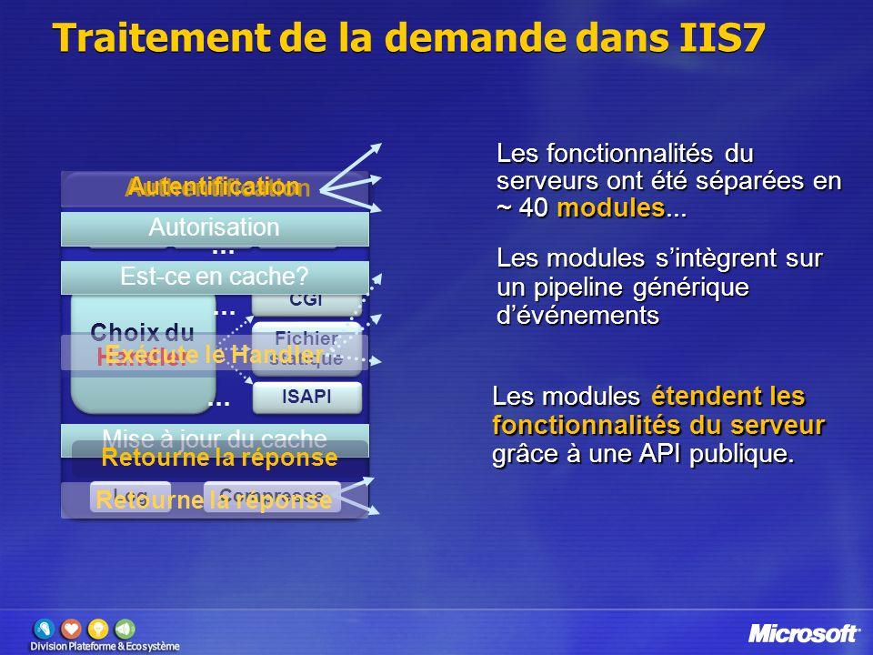 Traitement de la demande dans IIS7 Les fonctionnalités du serveurs ont été séparées en ~ 40 modules... Les modules sintègrent sur un pipeline génériqu