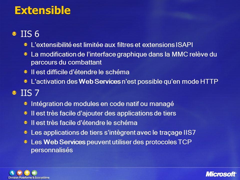 Extensible IIS 6 Lextensibilité est limitée aux filtres et extensions ISAPI La modification de linterface graphique dans la MMC relève du parcours du