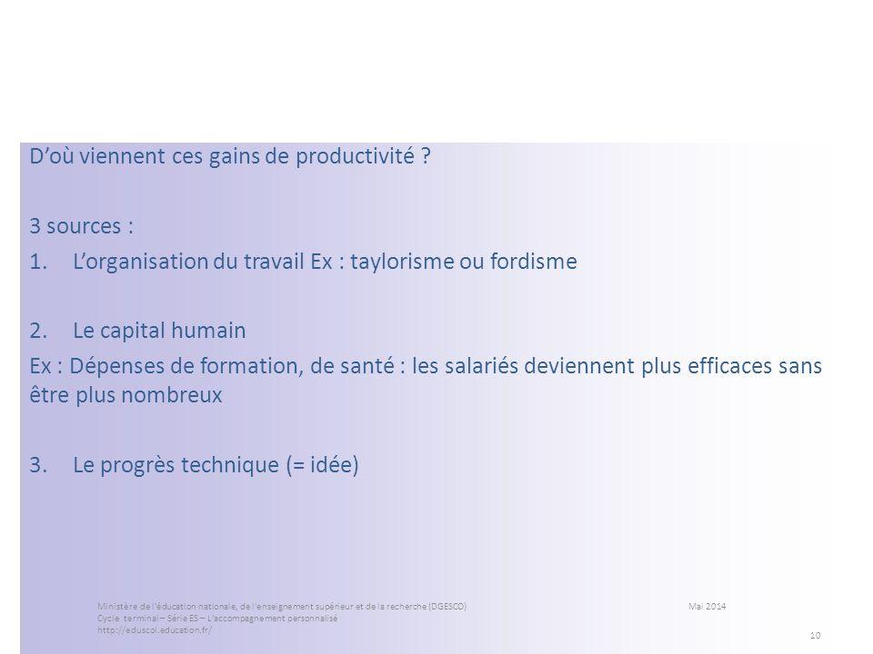 Doù viennent ces gains de productivité ? 3 sources : 1.Lorganisation du travail Ex : taylorisme ou fordisme 2.Le capital humain Ex : Dépenses de forma