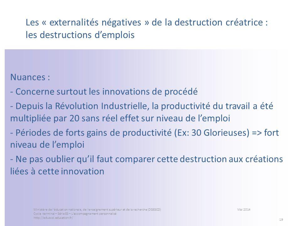 Les « externalités négatives » de la destruction créatrice : les destructions demplois Nuances : - Concerne surtout les innovations de procédé - Depui
