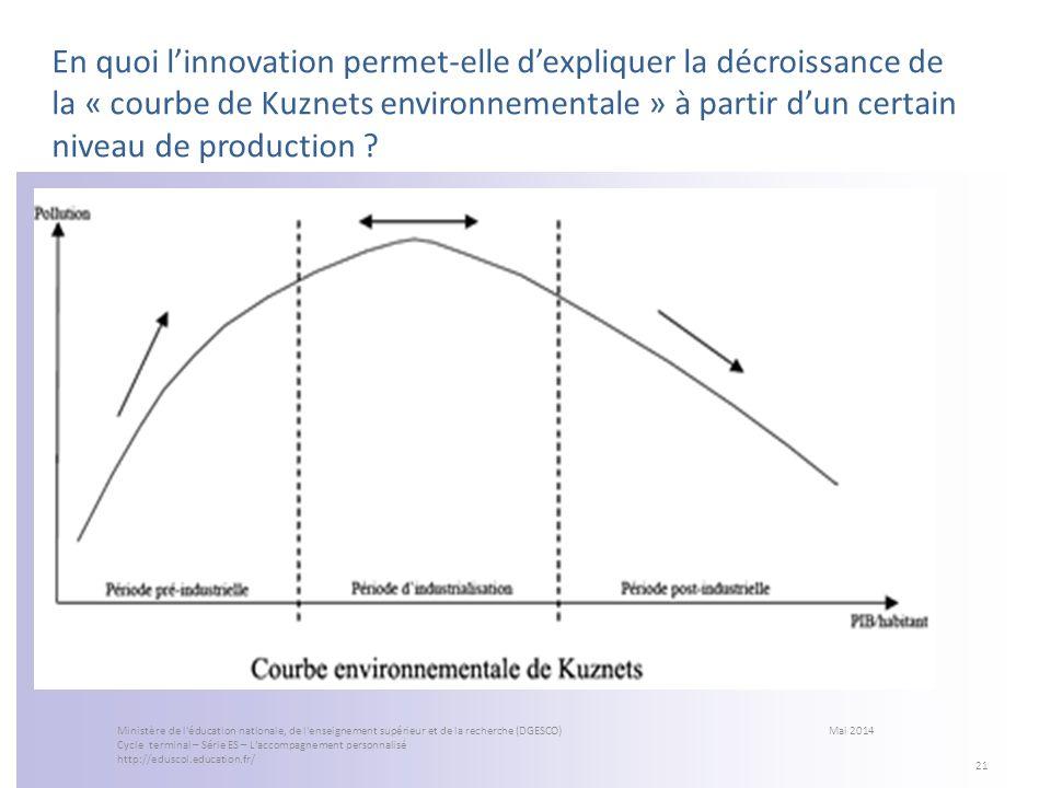 En quoi linnovation permet-elle dexpliquer la décroissance de la « courbe de Kuznets environnementale » à partir dun certain niveau de production ? 21