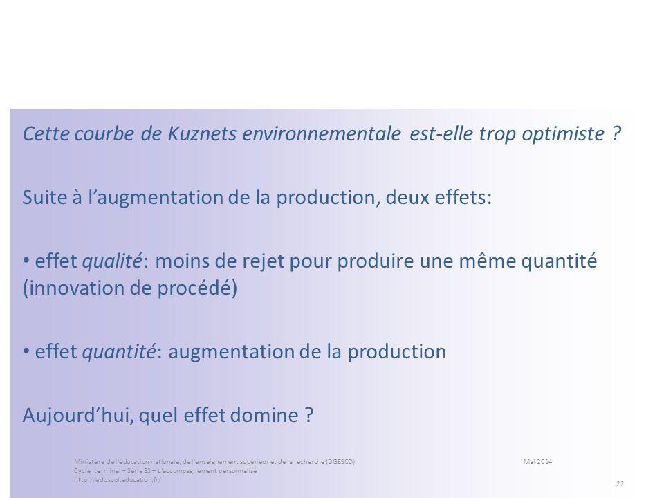 Cette courbe de Kuznets environnementale est-elle trop optimiste ? Suite à laugmentation de la production, deux effets: effet qualité: moins de rejet