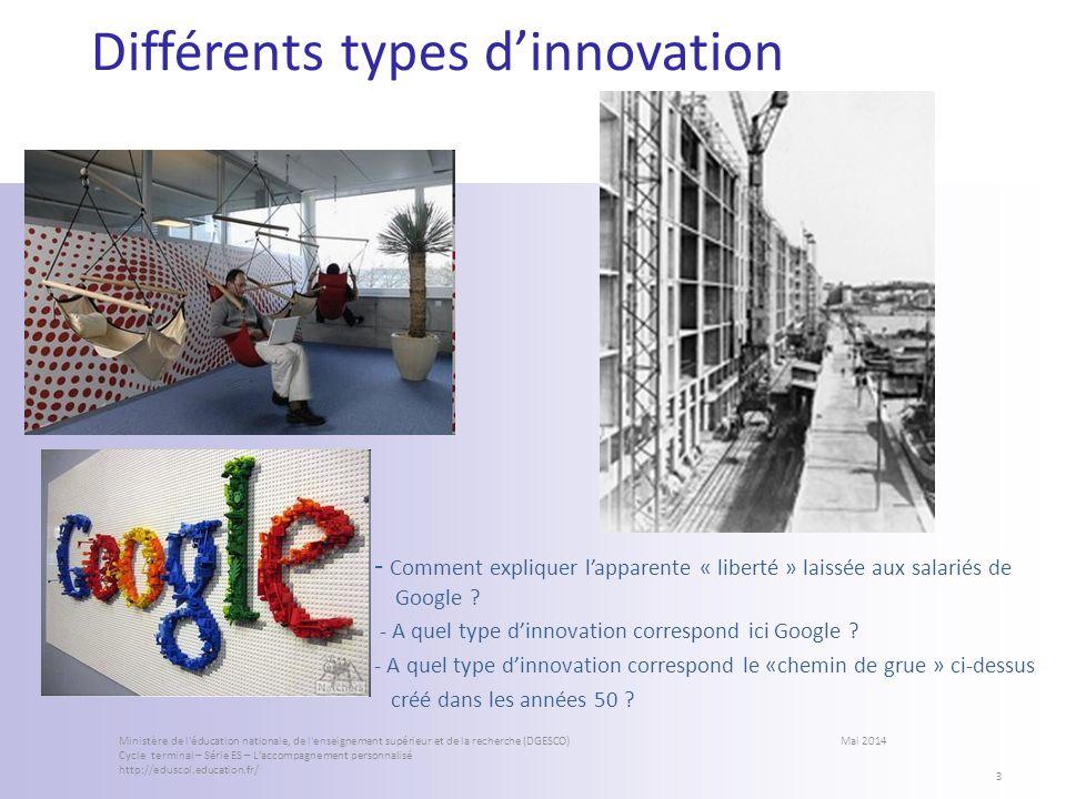 Différents types dinnovation - Comment expliquer lapparente « liberté » laissée aux salariés de Google ? - A quel type dinnovation correspond ici Goog