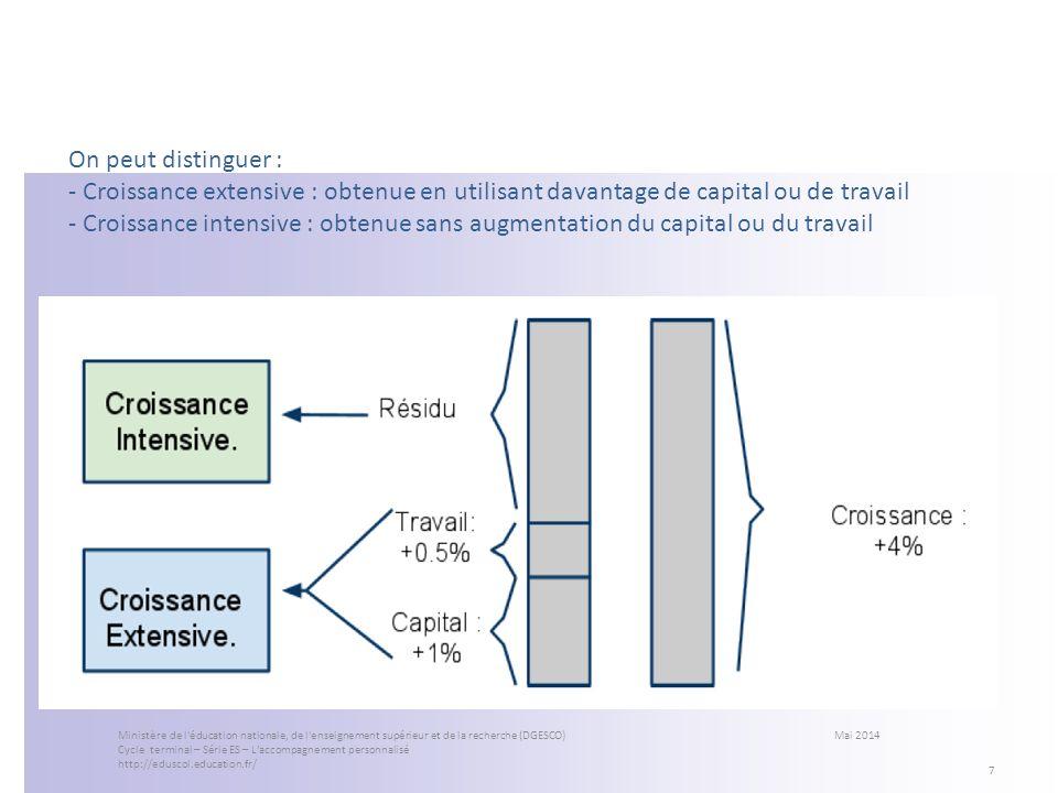 On peut distinguer : - Croissance extensive : obtenue en utilisant davantage de capital ou de travail - Croissance intensive : obtenue sans augmentati