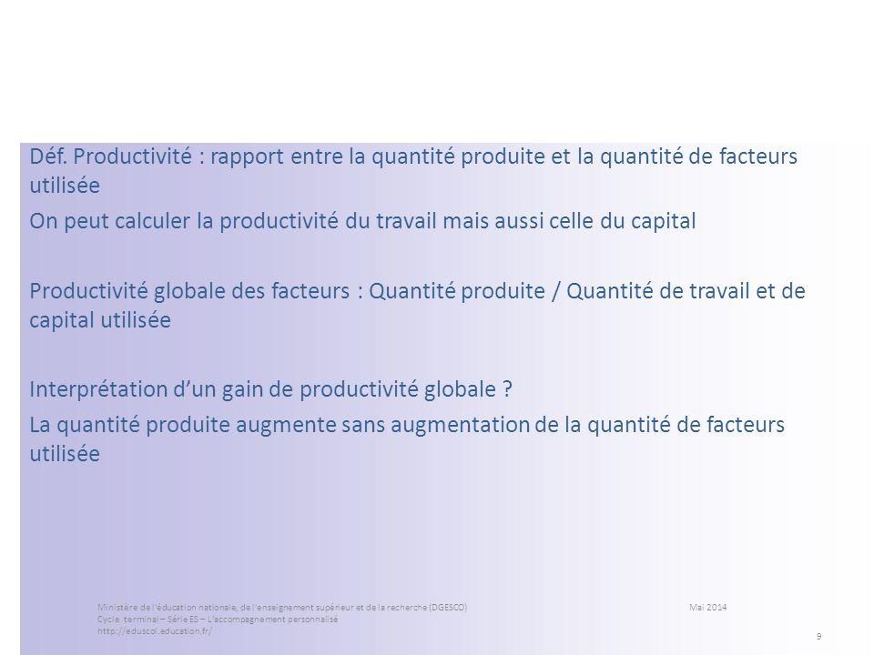 Déf. Productivité : rapport entre la quantité produite et la quantité de facteurs utilisée On peut calculer la productivité du travail mais aussi cell