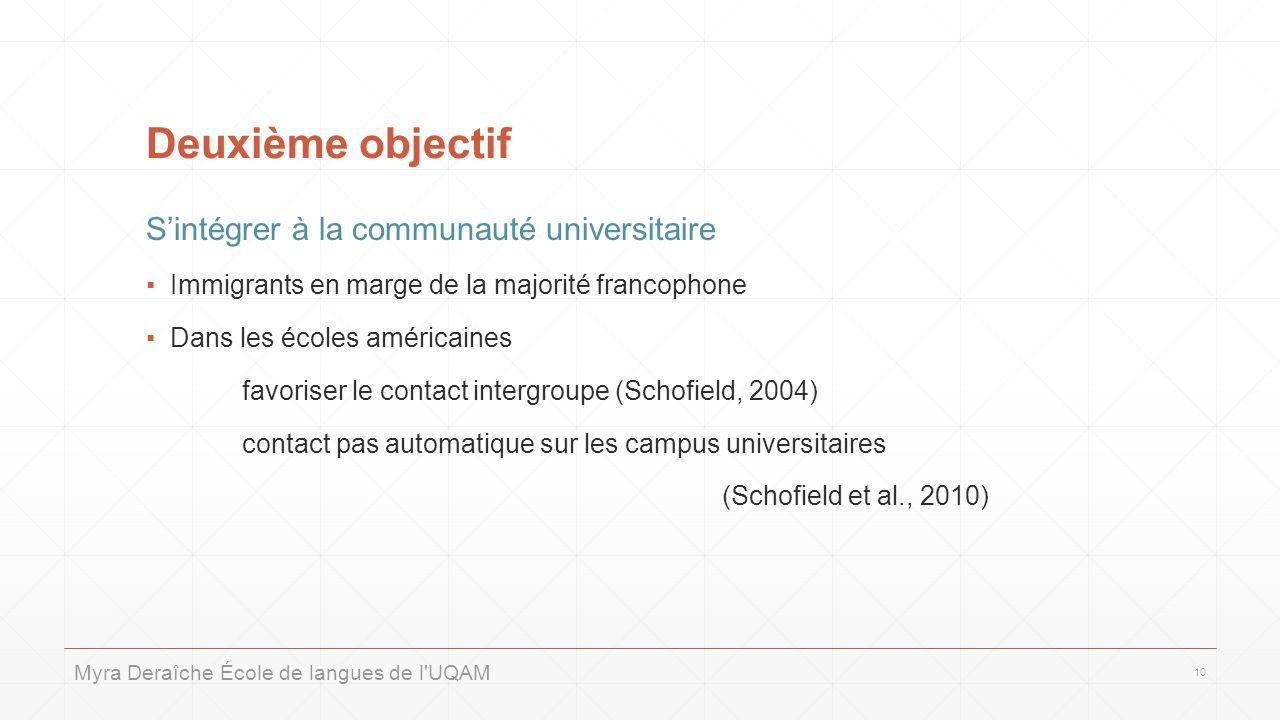 Deuxième objectif Sintégrer à la communauté universitaire Immigrants en marge de la majorité francophone Dans les écoles américaines favoriser le contact intergroupe (Schofield, 2004) contact pas automatique sur les campus universitaires (Schofield et al., 2010) Myra Deraîche École de langues de l UQAM 10