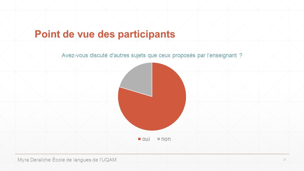 Point de vue des participants Myra Deraîche École de langues de l UQAM 21