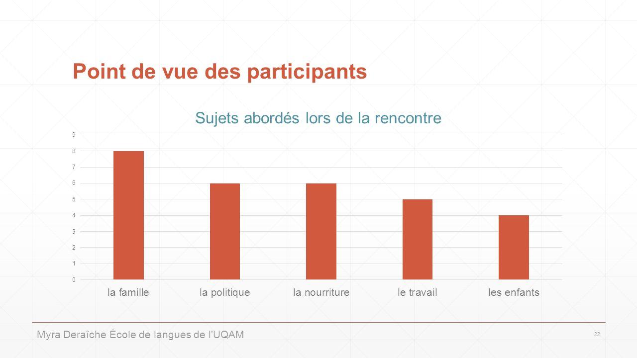 Point de vue des participants Myra Deraîche École de langues de l UQAM 22