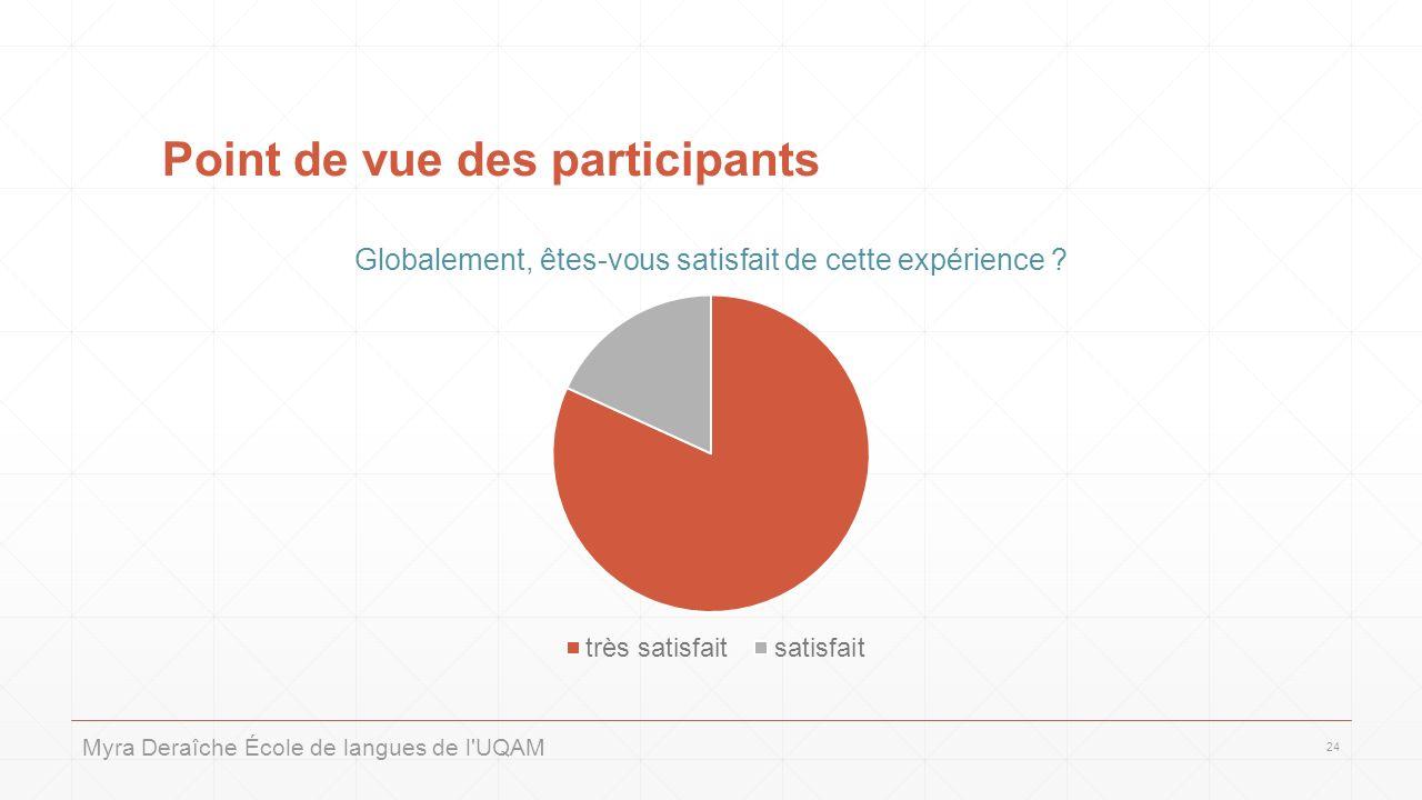 Point de vue des participants Myra Deraîche École de langues de l UQAM 24