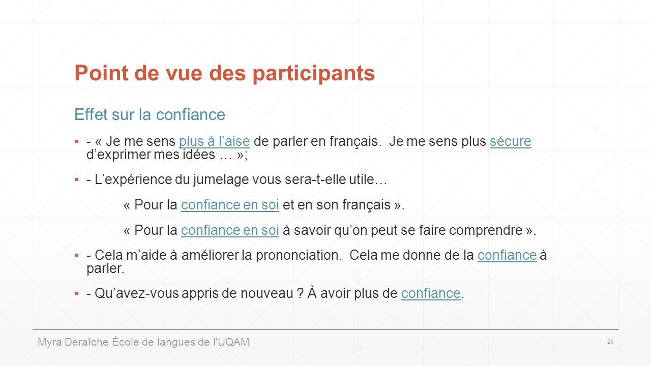 Point de vue des participants Effet sur la confiance - « Je me sens plus à laise de parler en français.