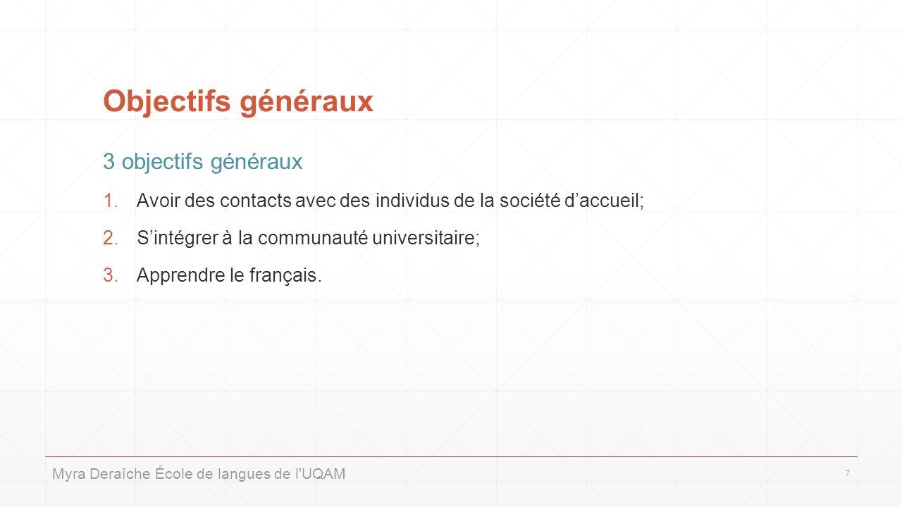 Objectifs généraux 3 objectifs généraux 1.Avoir des contacts avec des individus de la société daccueil; 2.Sintégrer à la communauté universitaire; 3.Apprendre le français.
