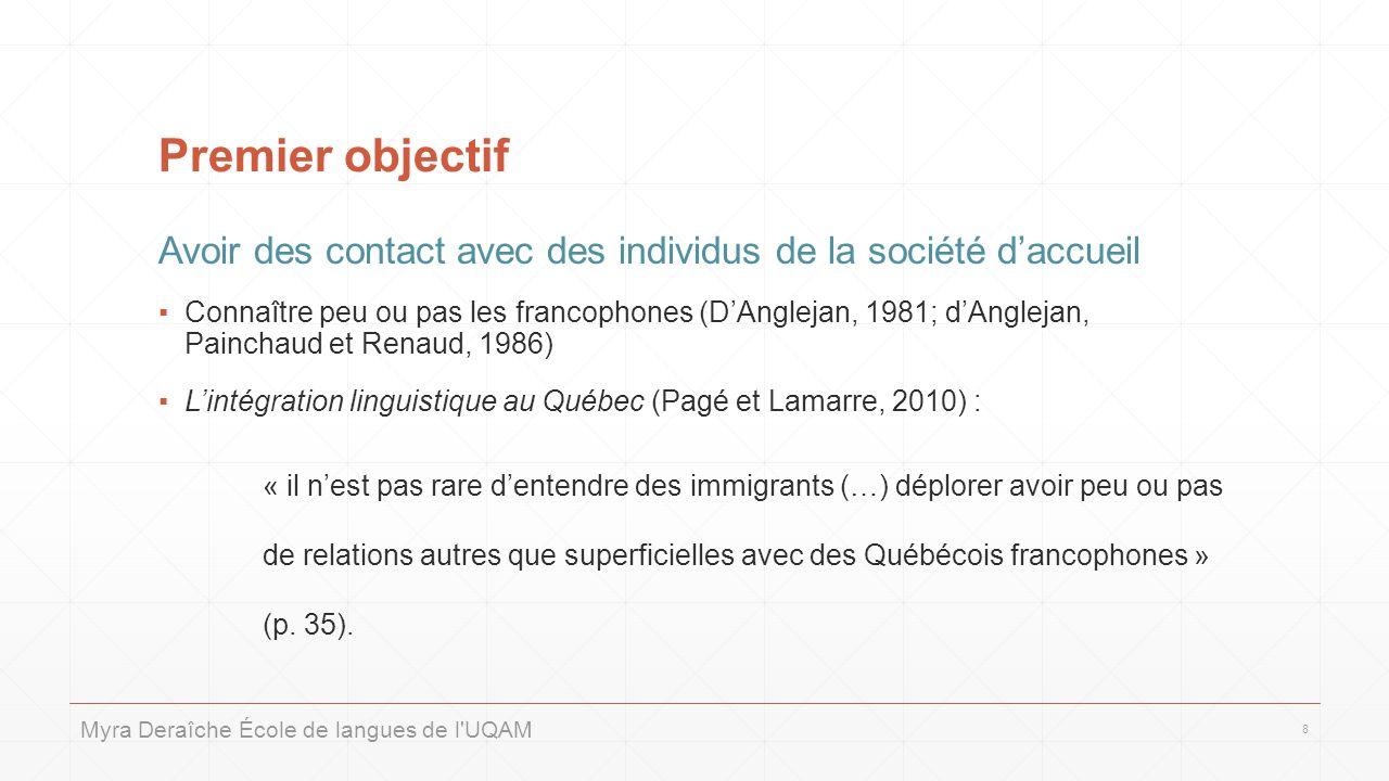 Point de vue des participants Jumelages de lautomne 2013 Court questionnaire 11 questions 36 étudiants en FLS Myra Deraîche École de langues de l UQAM 19