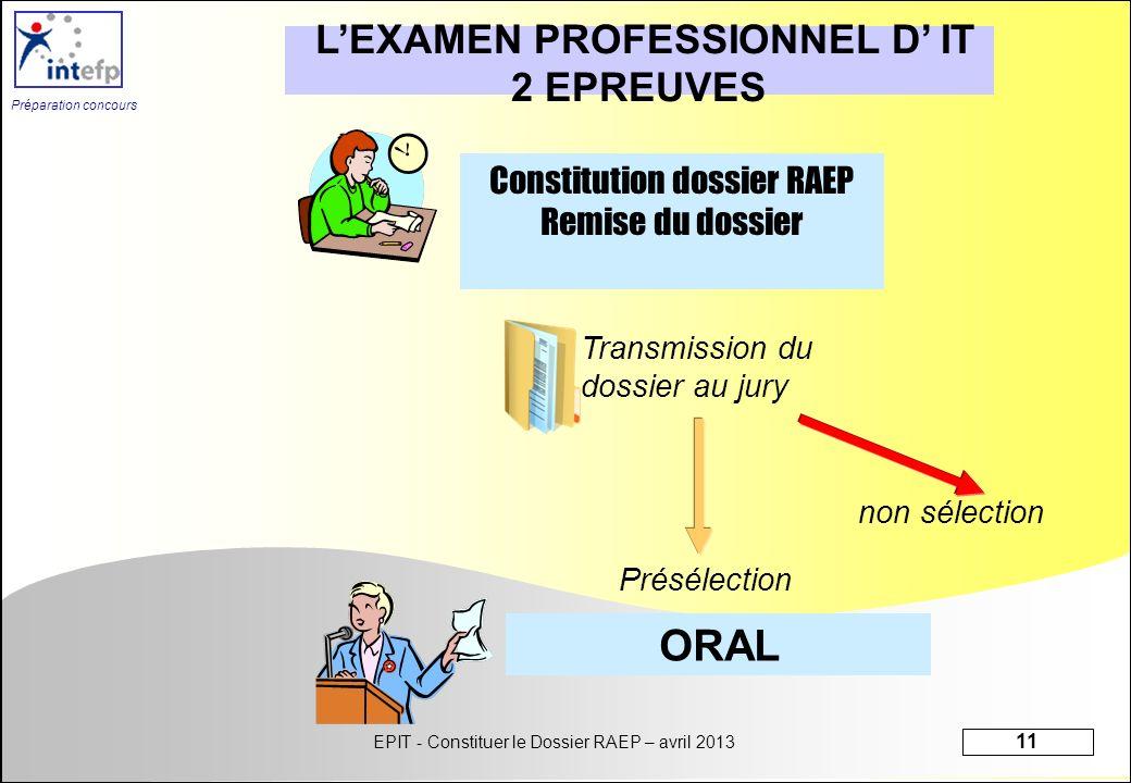 EPIT - Constituer le Dossier RAEP – avril 2013 11 Préparation concours Constitution dossier RAEP Remise du dossier Présélection non sélection ORAL LEX