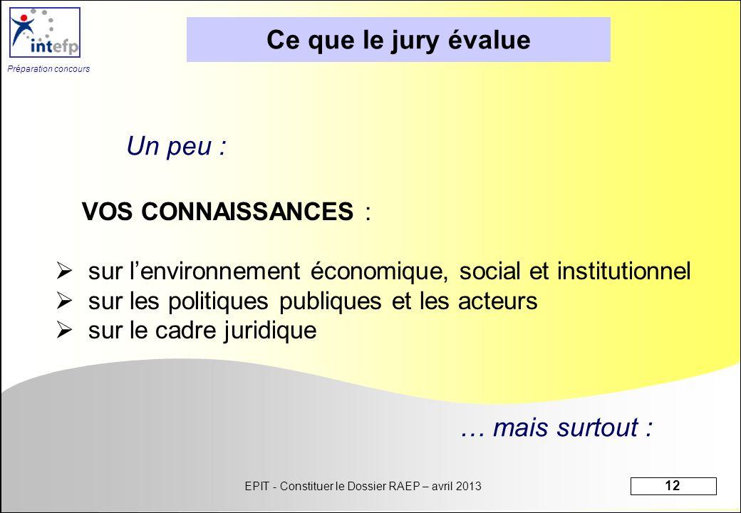 EPIT - Constituer le Dossier RAEP – avril 2013 12 Préparation concours VOS CONNAISSANCES : sur lenvironnement économique, social et institutionnel sur