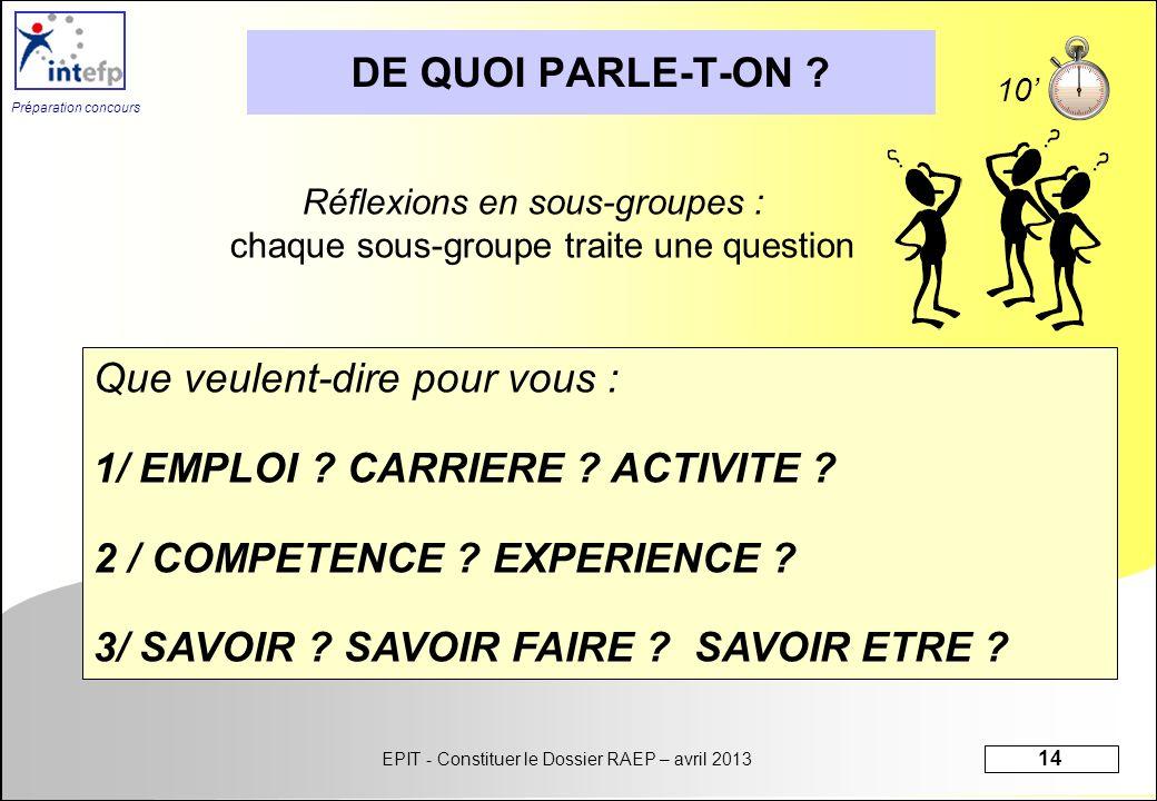 EPIT - Constituer le Dossier RAEP – avril 2013 14 Préparation concours DE QUOI PARLE-T-ON ? Que veulent-dire pour vous : 1/ EMPLOI ? CARRIERE ? ACTIVI