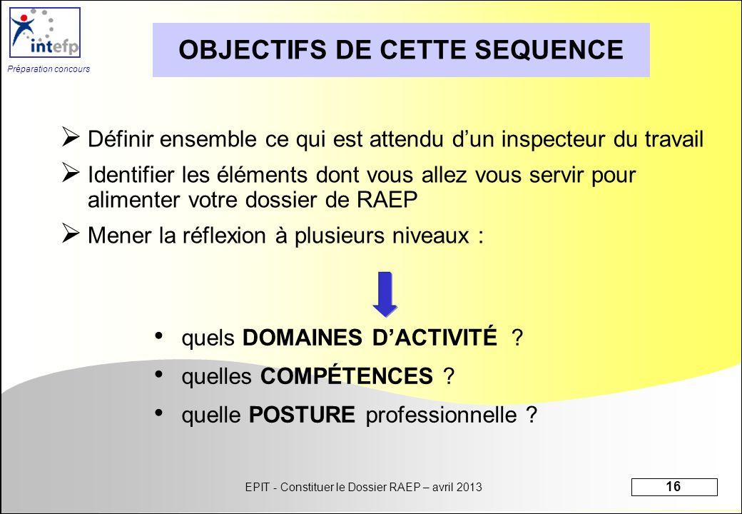 EPIT - Constituer le Dossier RAEP – avril 2013 16 Préparation concours OBJECTIFS DE CETTE SEQUENCE Définir ensemble ce qui est attendu dun inspecteur