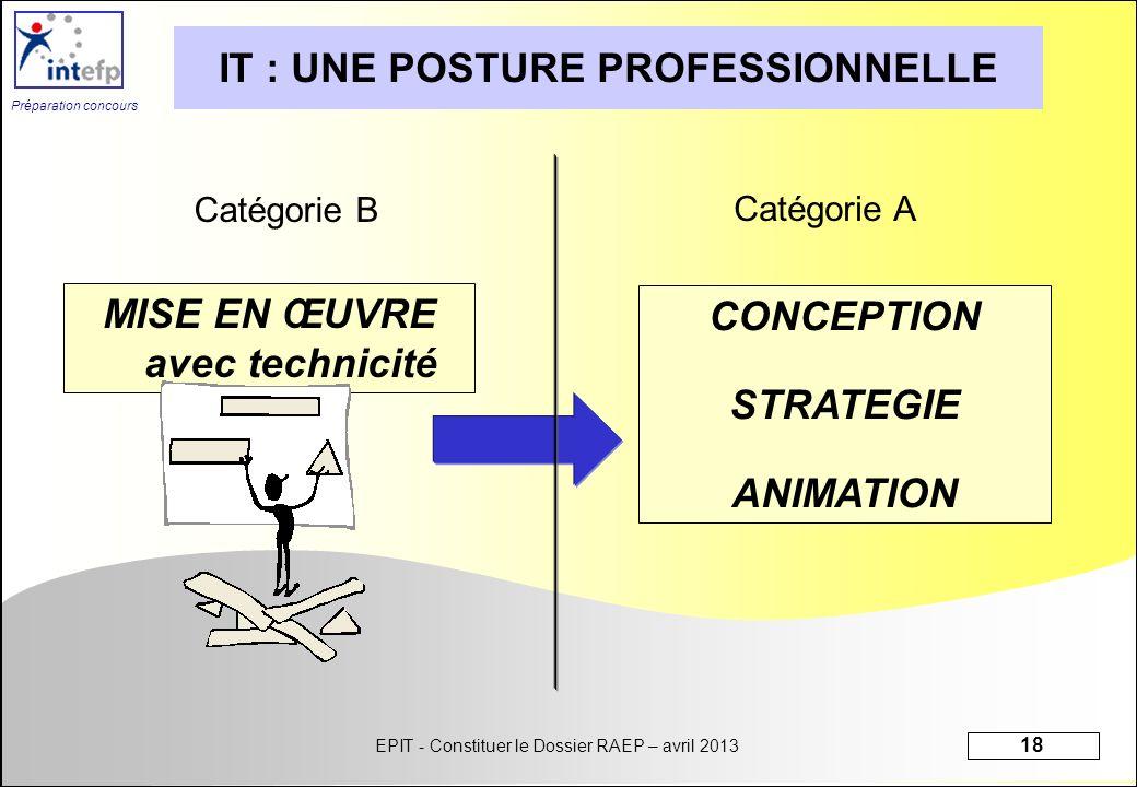 EPIT - Constituer le Dossier RAEP – avril 2013 18 Préparation concours IT : UNE POSTURE PROFESSIONNELLE MISE EN ŒUVRE avec technicité Catégorie B Caté