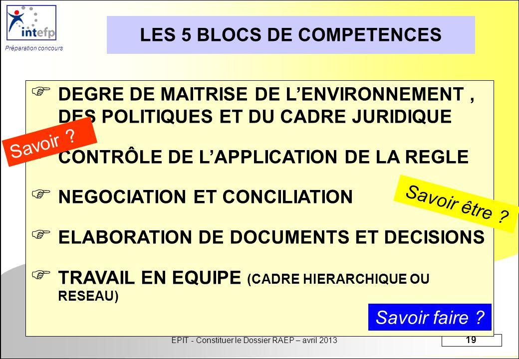 EPIT - Constituer le Dossier RAEP – avril 2013 19 Préparation concours LES 5 BLOCS DE COMPETENCES DEGRE DE MAITRISE DE LENVIRONNEMENT, DES POLITIQUES