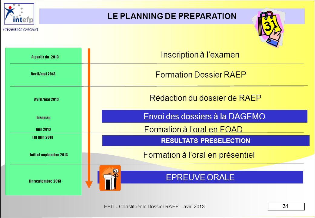 EPIT - Constituer le Dossier RAEP – avril 2013 31 Préparation concours LE PLANNING DE PREPARATION Inscription à lexamen Formation à loral en présentie