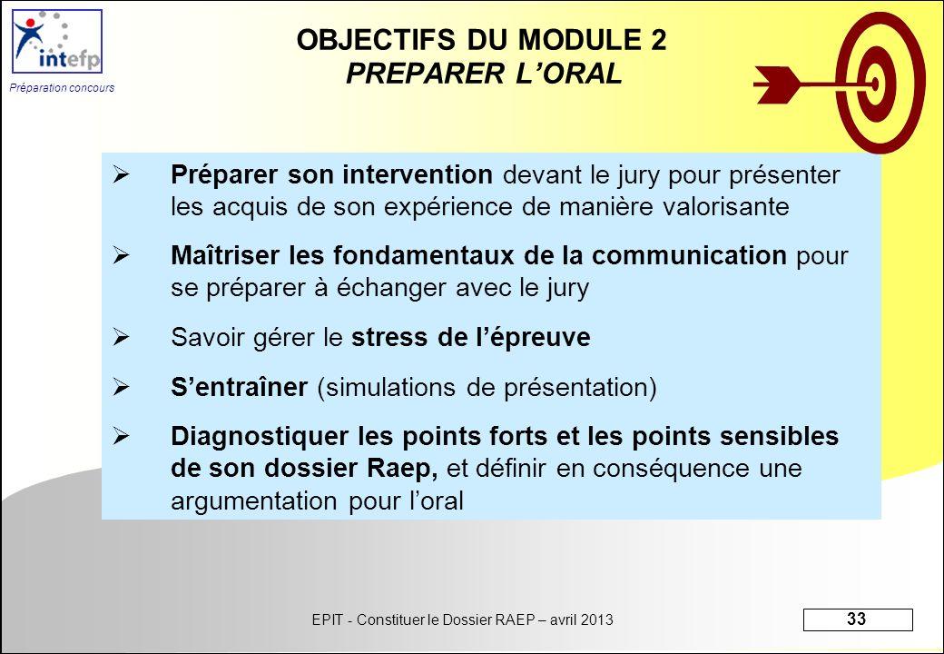 EPIT - Constituer le Dossier RAEP – avril 2013 33 Préparation concours OBJECTIFS DU MODULE 2 PREPARER LORAL Préparer son intervention devant le jury p
