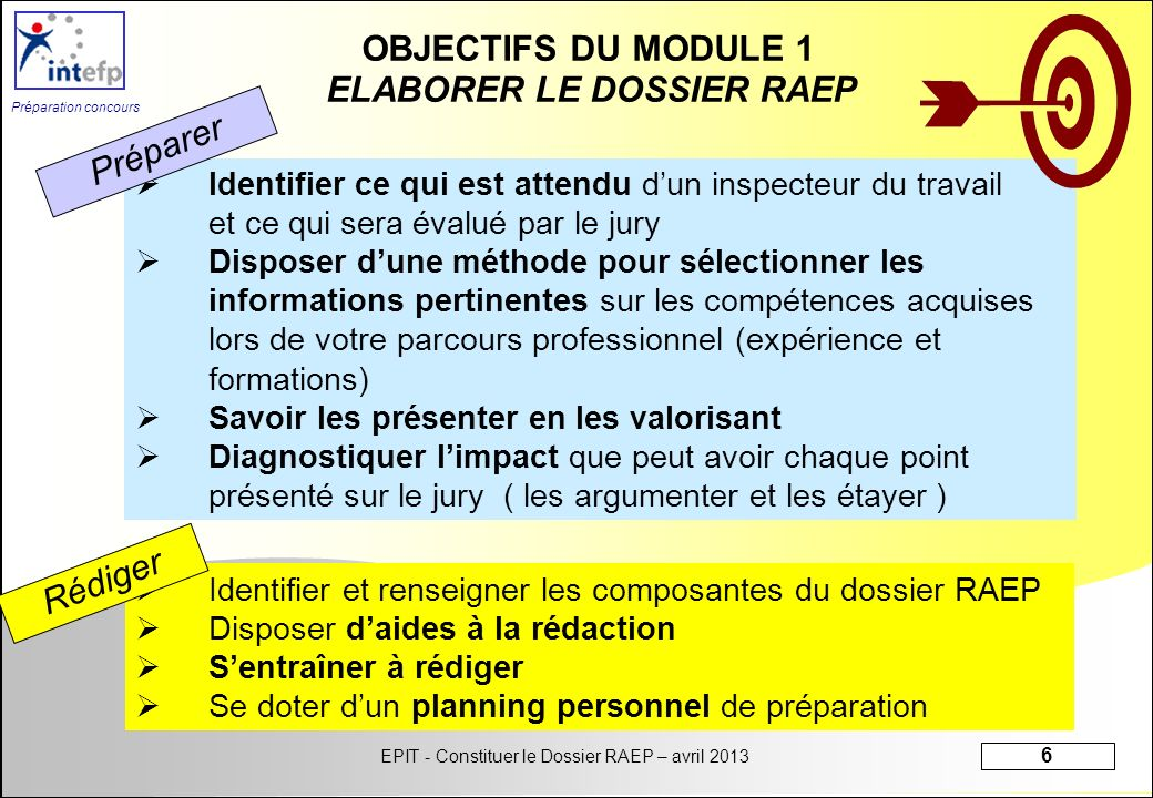 EPIT - Constituer le Dossier RAEP – avril 2013 6 Préparation concours OBJECTIFS DU MODULE 1 ELABORER LE DOSSIER RAEP Identifier ce qui est attendu dun