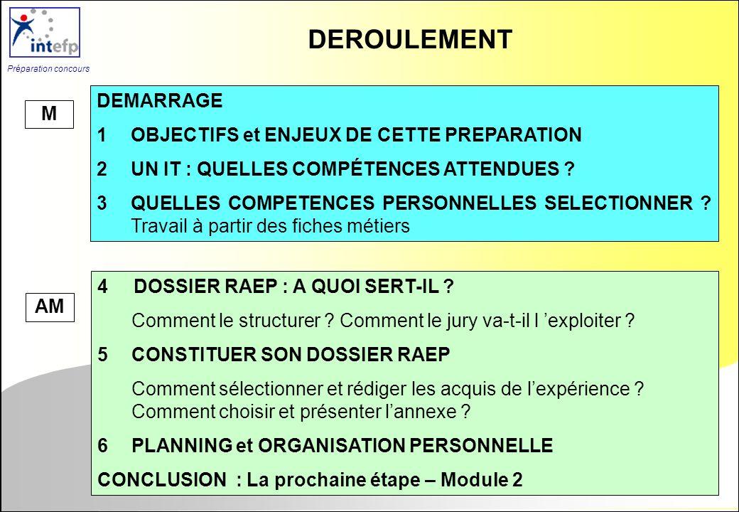 EPIT - Constituer le Dossier RAEP – avril 2013 7 Préparation concours DEROULEMENT DEMARRAGE 1OBJECTIFS et ENJEUX DE CETTE PREPARATION 2UN IT : QUELLES