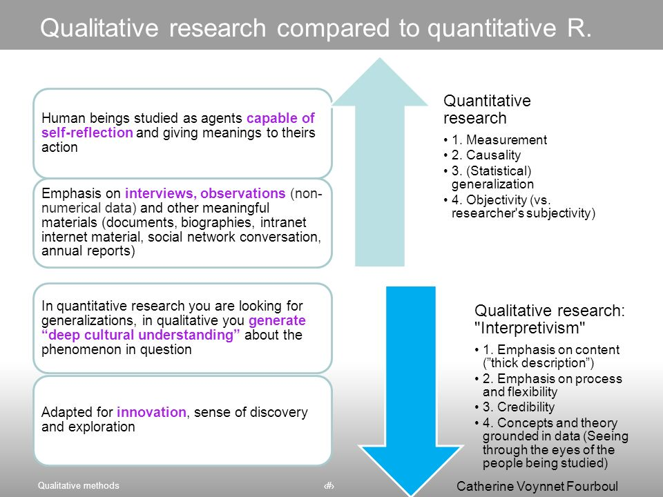 Qualitative methods2 Catherine Voynnet Fourboul Click to edit Master title styleQualitative research compared to quantitative R.