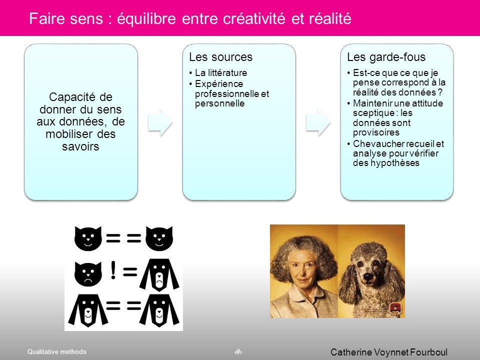 Qualitative methods21 Catherine Voynnet Fourboul Click to edit Master title style Vidéo, Audio, Documents Transcription DVMP3FTP.docx http://www.trado