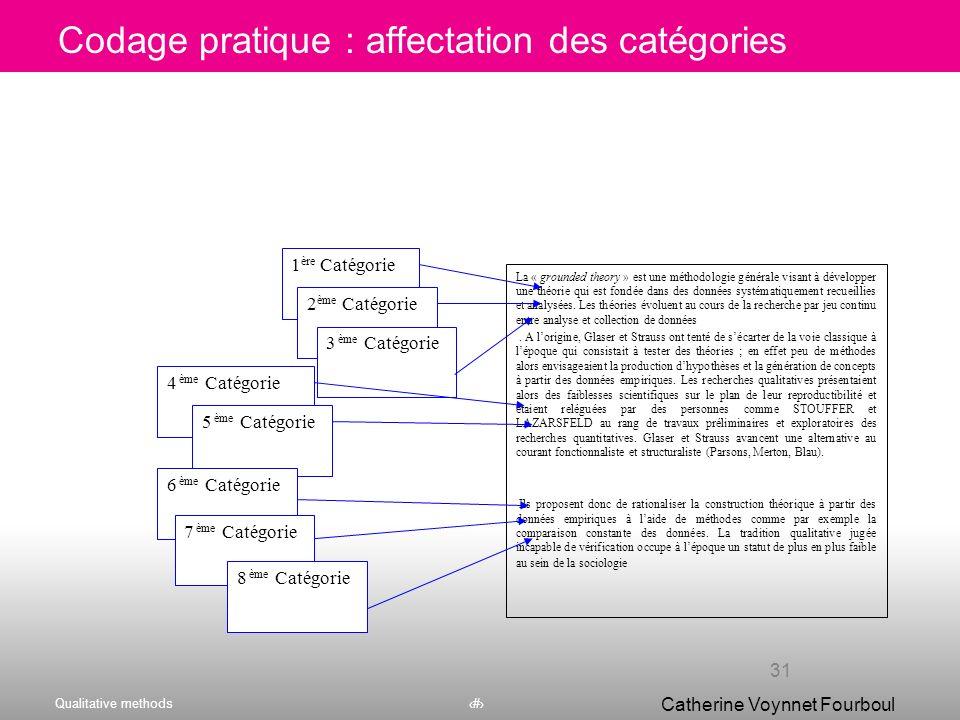 Qualitative methods30 Catherine Voynnet Fourboul Click to edit Master title style Coder et créer des codes 30