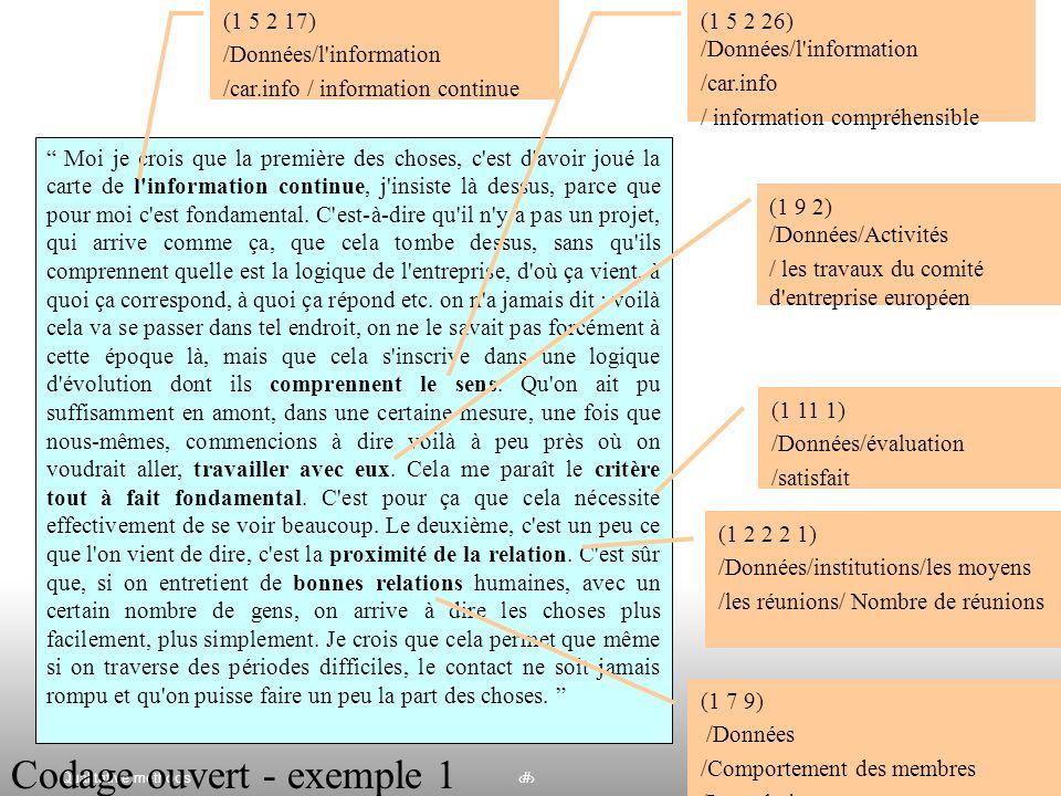 Qualitative methods31 Catherine Voynnet Fourboul Click to edit Master title styleCodage pratique : affectation des catégories 31 La « grounded theory