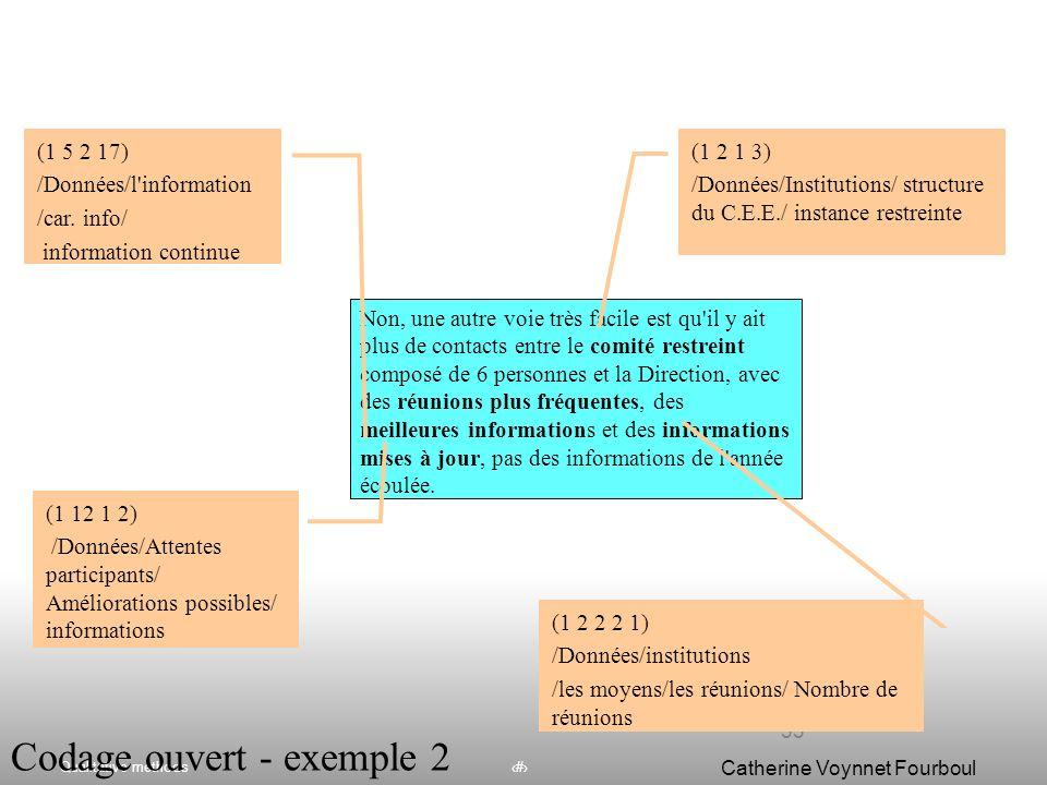 Qualitative methods32 Catherine Voynnet Fourboul Click to edit Master title style 32 Moi je crois que la première des choses, c'est d'avoir joué la ca