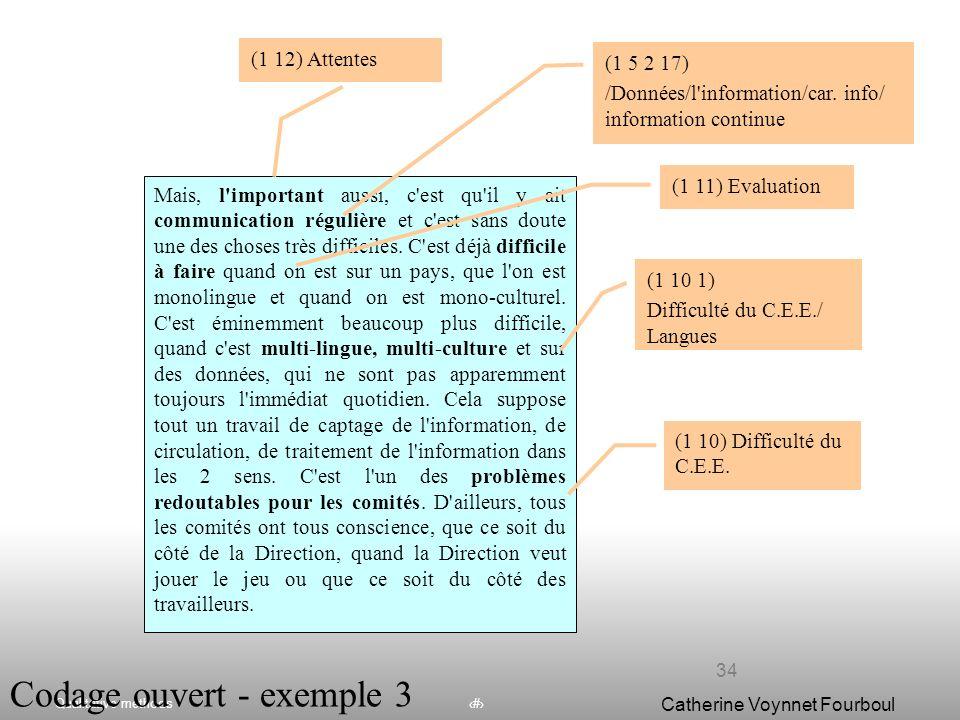 Qualitative methods33 Catherine Voynnet Fourboul Click to edit Master title style 33 Non, une autre voie très facile est qu'il y ait plus de contacts